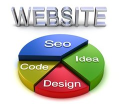 Dartford SEO services